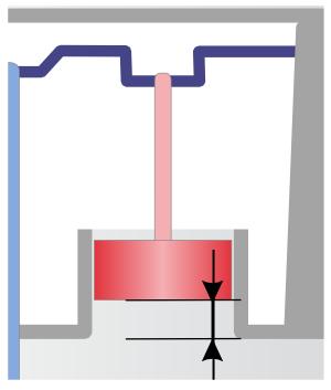Abstand Arbeitskolben Verdraenger Zylinder UT