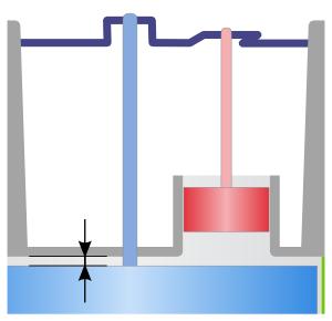 Abstand Verdraengerkolben - Verdraengerzylinder OT