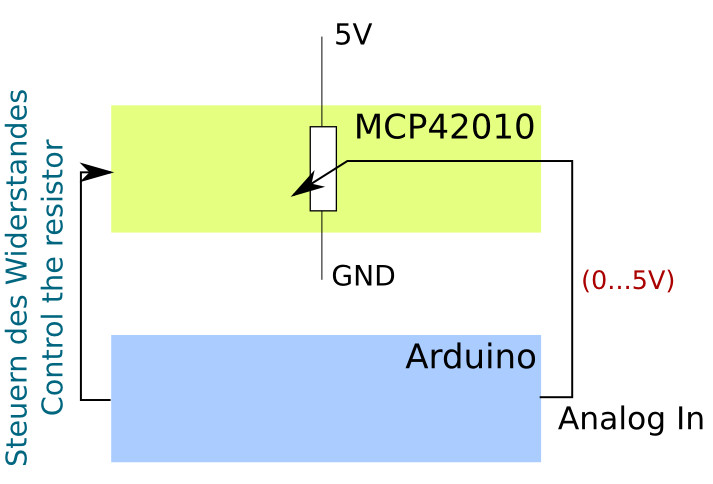 Arduino MCP42010 - control and test the digital potentiometer